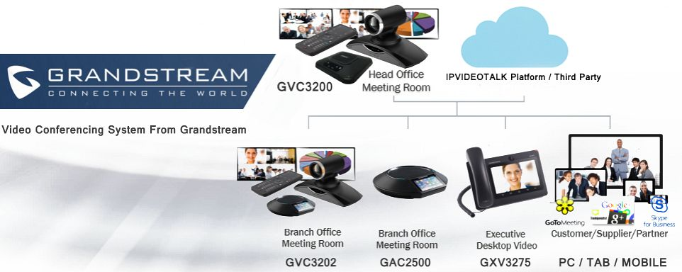 Video Conferencing Dubai